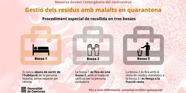 Instrucció del Ministeri per als domicilis sobre gestió de residus domèstics i COVID-19