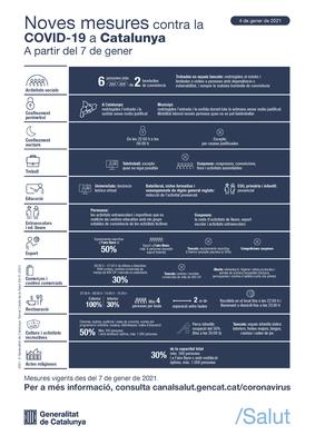 infografia-mesures-contencio-covid-19-aplicables-partir-7-gener.png